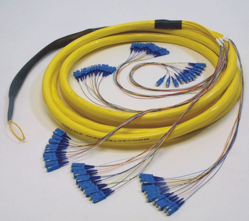 multifiber cable assemblies