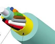 om3 fiber optic cable